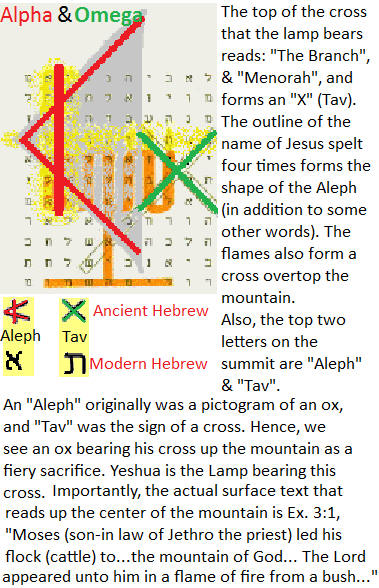 "Jesus is the Alpha and Omega, (Hebrew, ""The Aleph and the Tav"")."