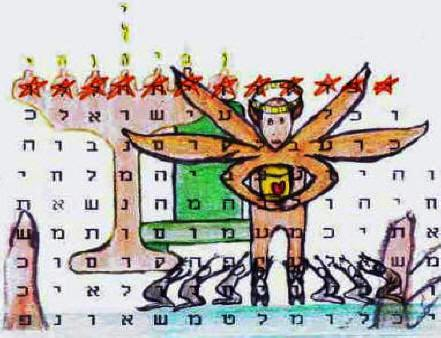 Baal-stars. Bible Code predictions about contest with Baal.