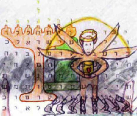 Bible Code Predictions from encoded Pictograms, that is, symbolic images.