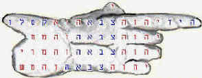 Bible prophecy code hand leprous.