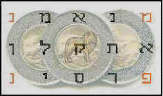 bible prophecy code: 3 coins
