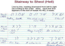 Stairway to Sheol (Hell) Bible Code Hebrew text.